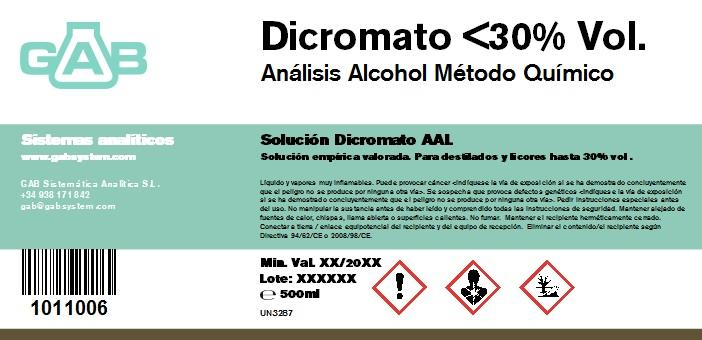 ALCOHOL ANALYSIS DICHROMATE GAB AAL