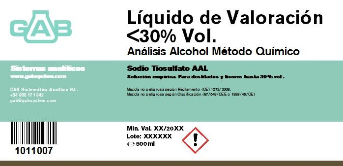 ALCOHOL ANALISIS GAB VALORACION AAL